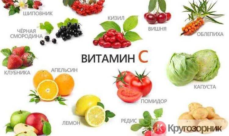 produkty soderzhashhie vitamin s 750x445 - Продукты содержащие витамин С