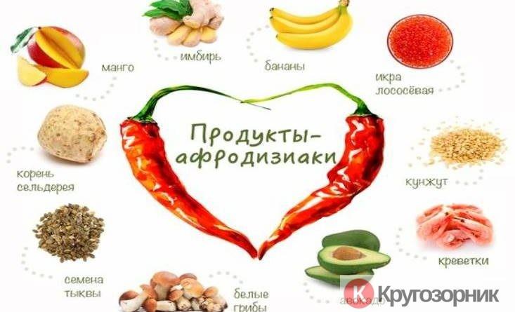 prirodnye afrodiziaki v domashnix usloviyax 733x445 - Природные афродизиаки в домашних условиях для мужчин и женщин
